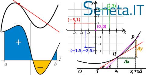 Dispense Scolastiche: Matematica