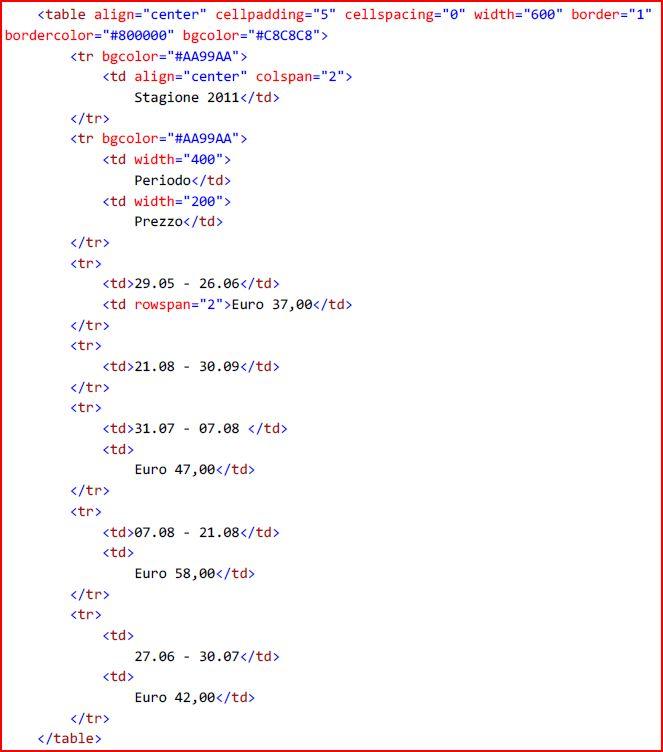 Unione Celle - HTML