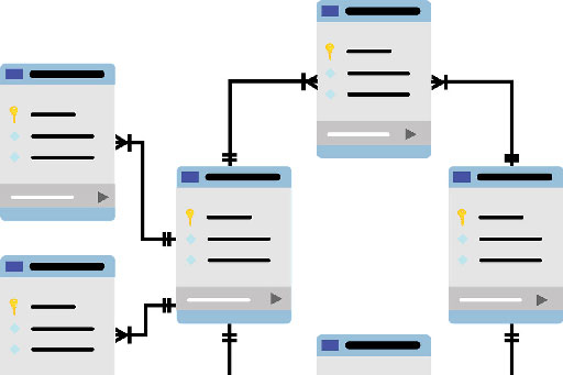 Linguaggio SQL – funzioni di aggregazione e raggruppamenti