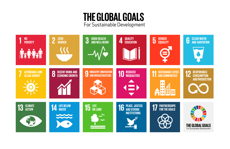 I Global Goals e l'Agenda 2030