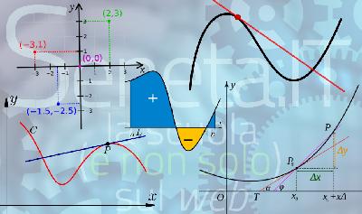 Matematica: le disequazioni di II grado fratte con esercizi svolti